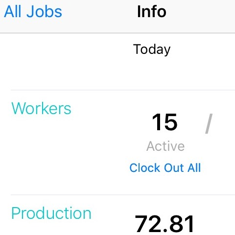 Seeing your orchard's activity is easy with FieldClock